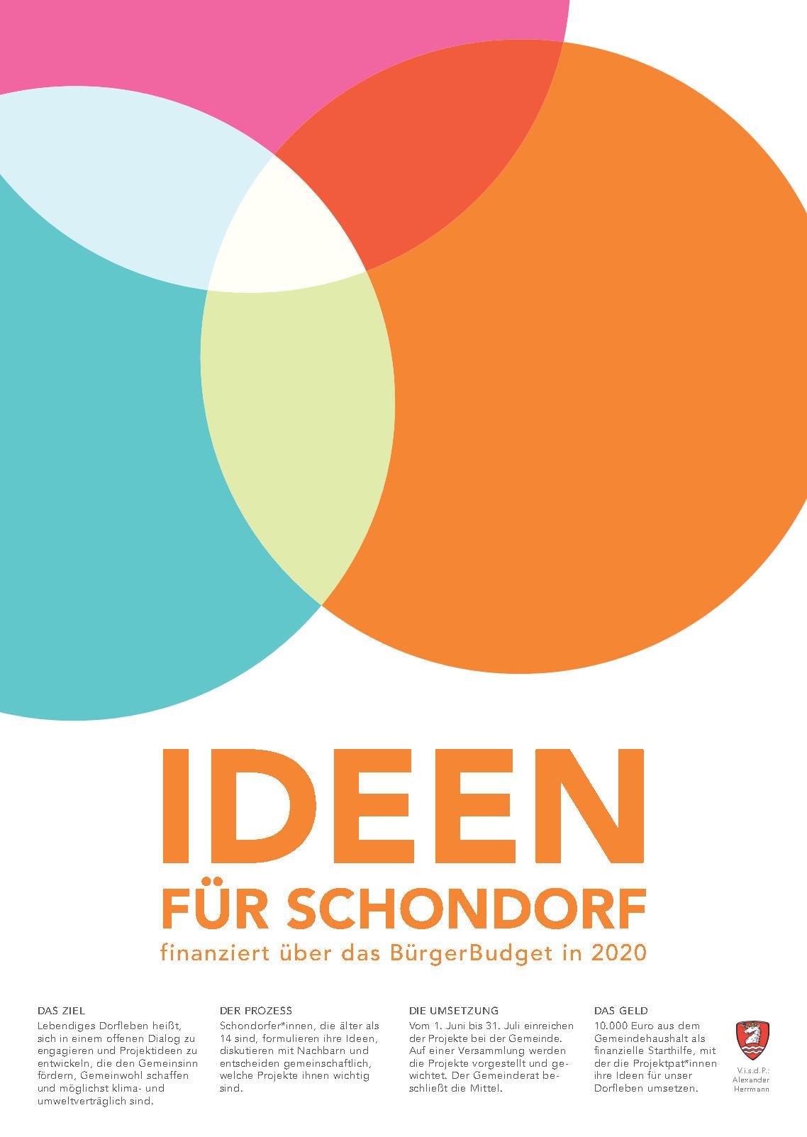 Schondorfer Bürgerbudget